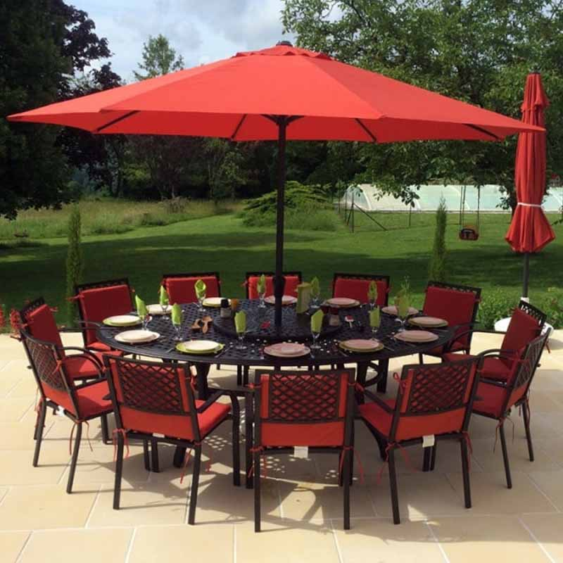 Selling garden furniture online with PPC
